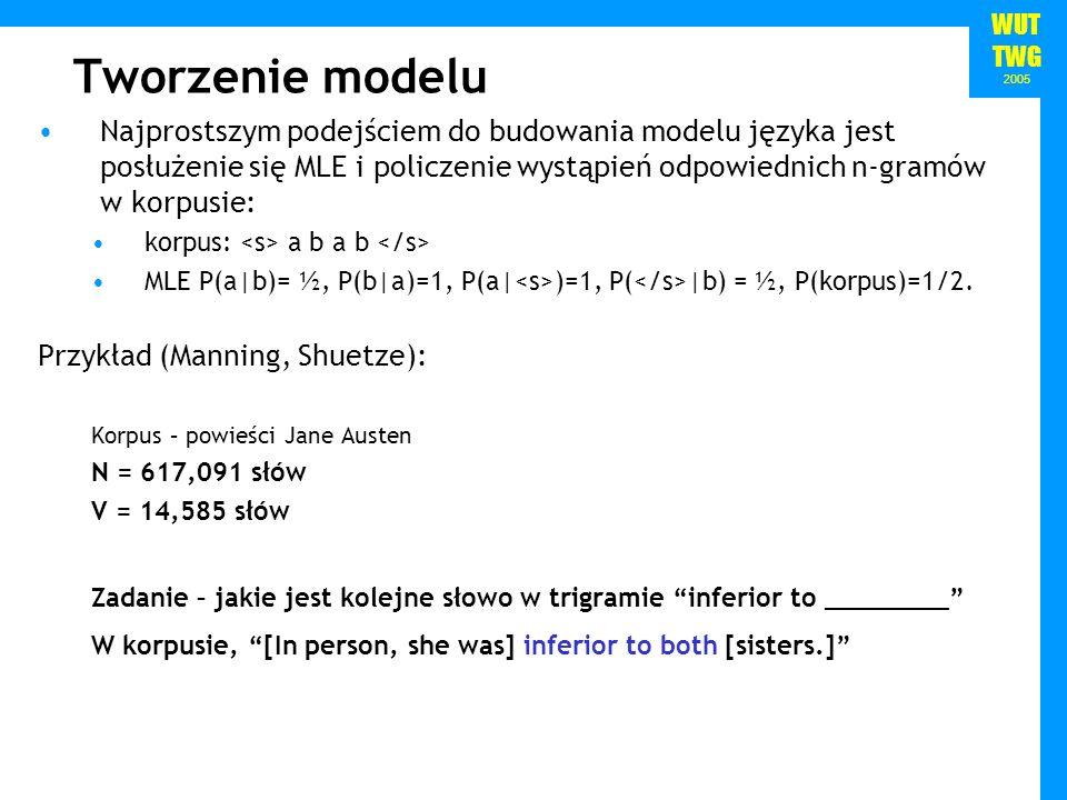 Tworzenie modelu Najprostszym podejściem do budowania modelu języka jest posłużenie się MLE i policzenie wystąpień odpowiednich n-gramów w korpusie: