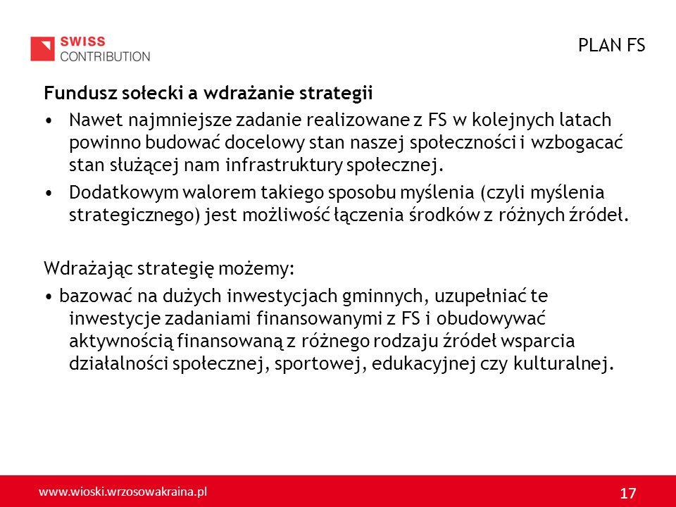 PLAN FSFundusz sołecki a wdrażanie strategii.