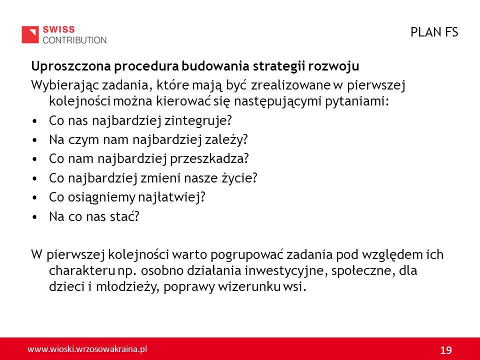 PLAN FSUproszczona procedura budowania strategii rozwoju.