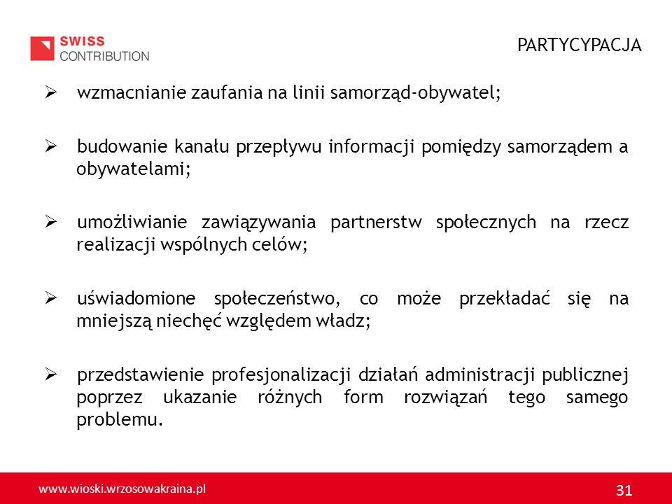 PARTYCYPACJAwzmacnianie zaufania na linii samorząd-obywatel; budowanie kanału przepływu informacji pomiędzy samorządem a obywatelami;