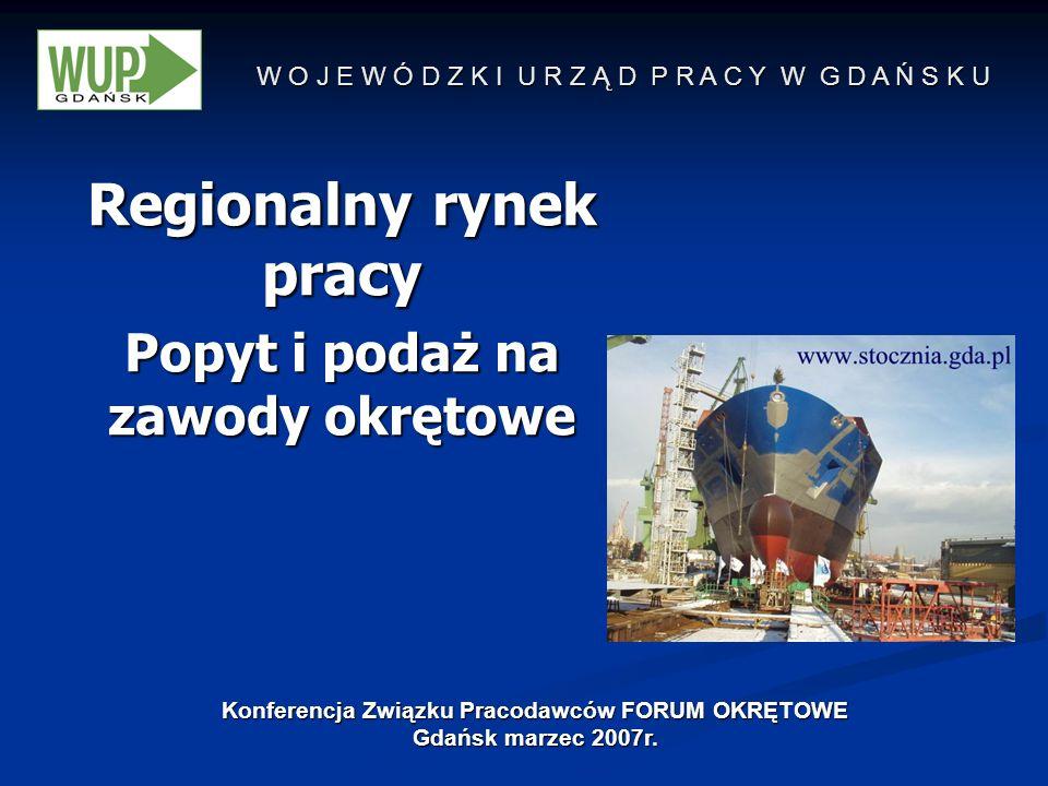 Regionalny rynek pracy Popyt i podaż na zawody okrętowe