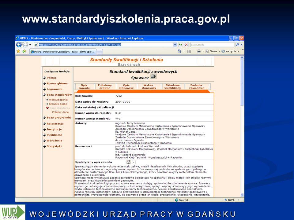 www.standardyiszkolenia.praca.gov.pl W O J E W Ó D Z K I U R Z Ą D P R A C Y W G D A Ń S K U