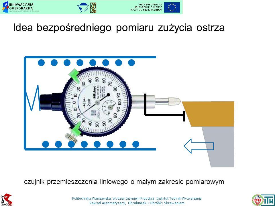 Idea bezpośredniego pomiaru zużycia ostrza