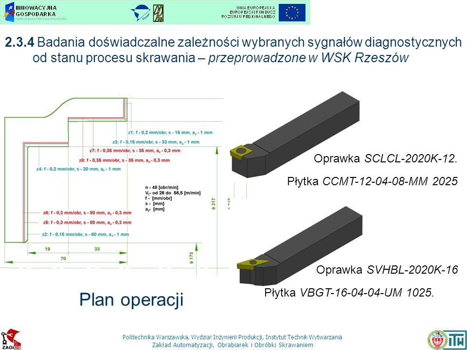 2.3.4 Badania doświadczalne zależności wybranych sygnałów diagnostycznych od stanu procesu skrawania – przeprowadzone w WSK Rzeszów