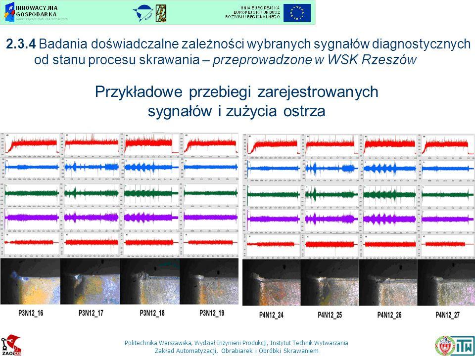 Przykładowe przebiegi zarejestrowanych sygnałów i zużycia ostrza