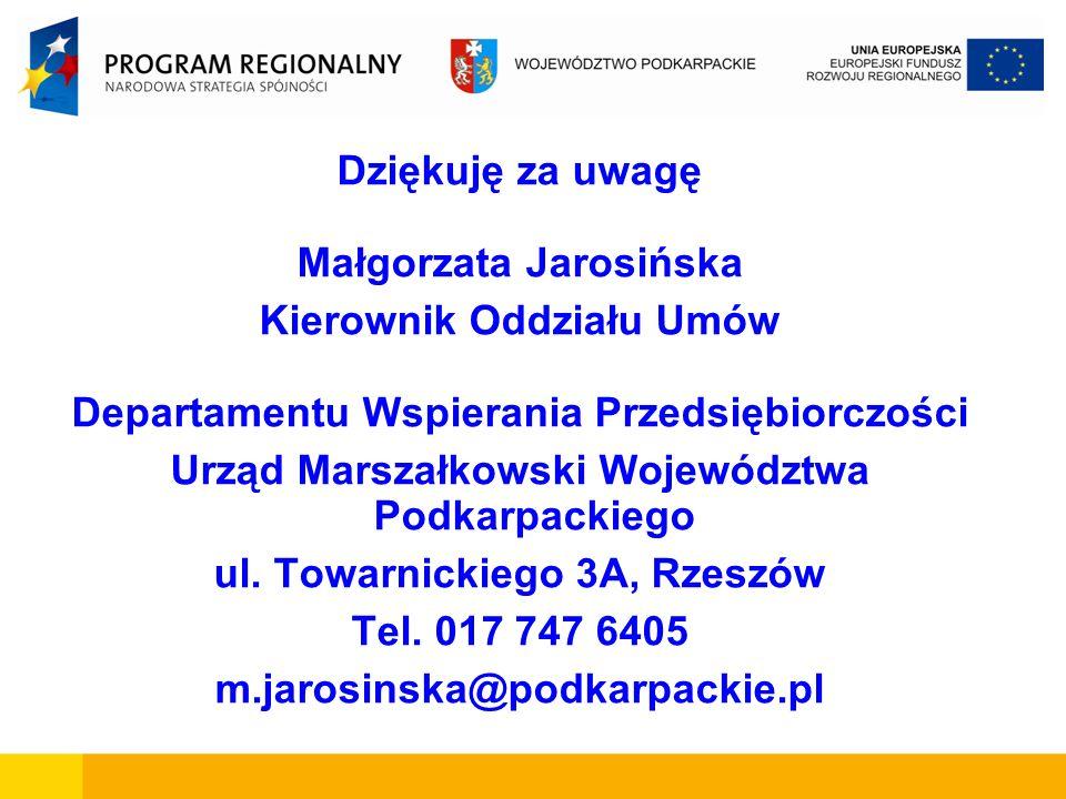 Małgorzata Jarosińska Kierownik Oddziału Umów