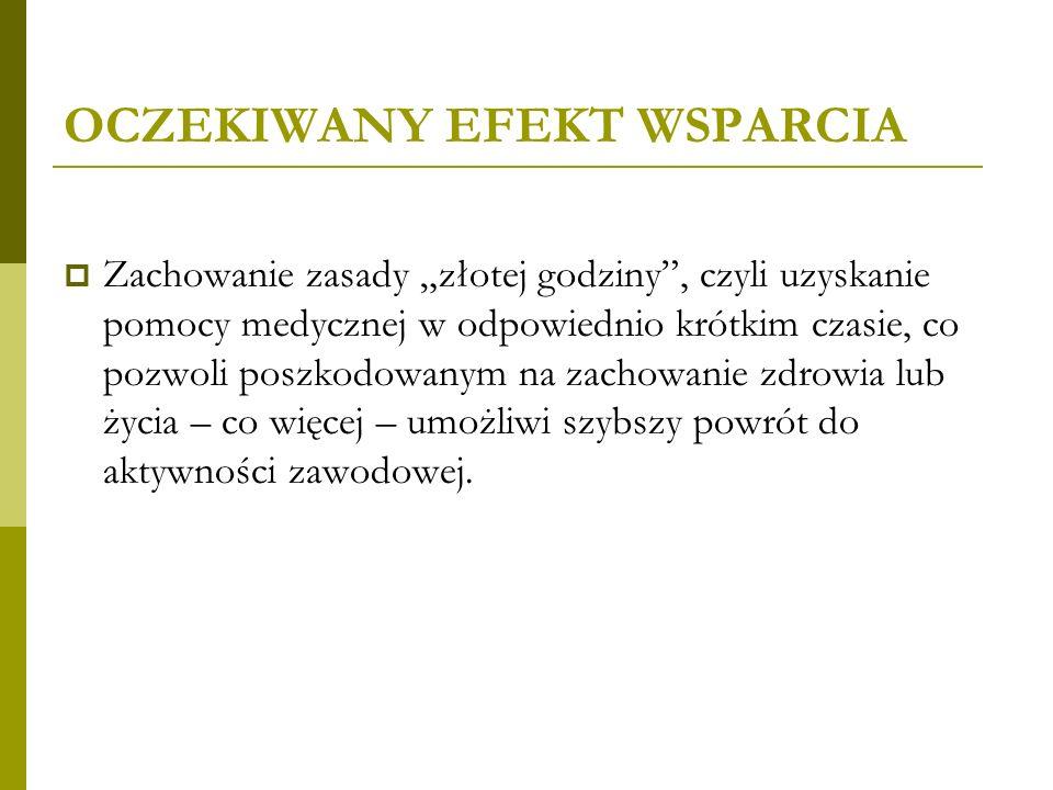 OCZEKIWANY EFEKT WSPARCIA