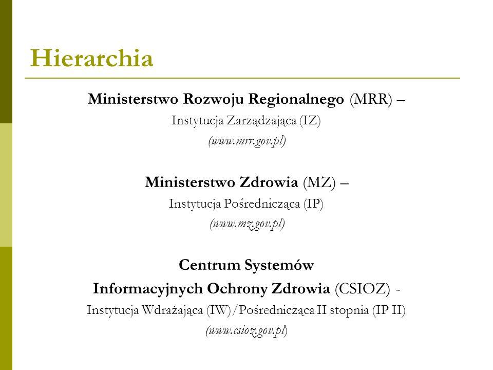 Hierarchia Ministerstwo Rozwoju Regionalnego (MRR) –