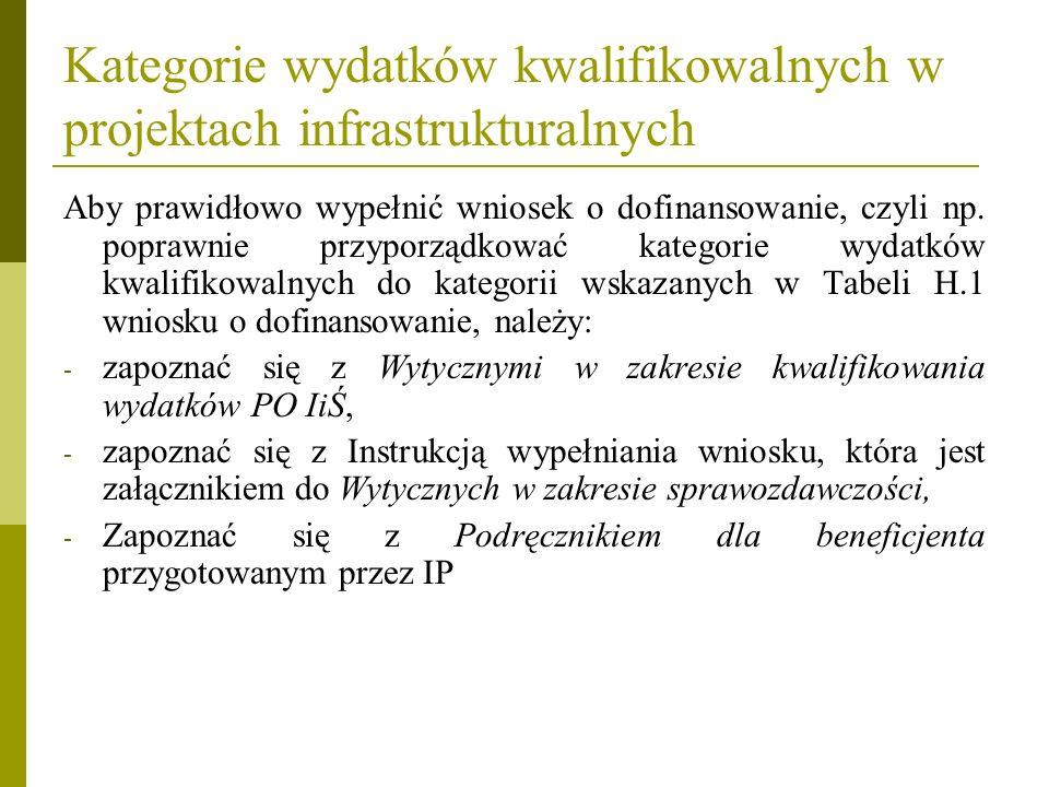 Kategorie wydatków kwalifikowalnych w projektach infrastrukturalnych