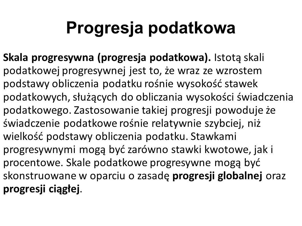 Progresja podatkowa