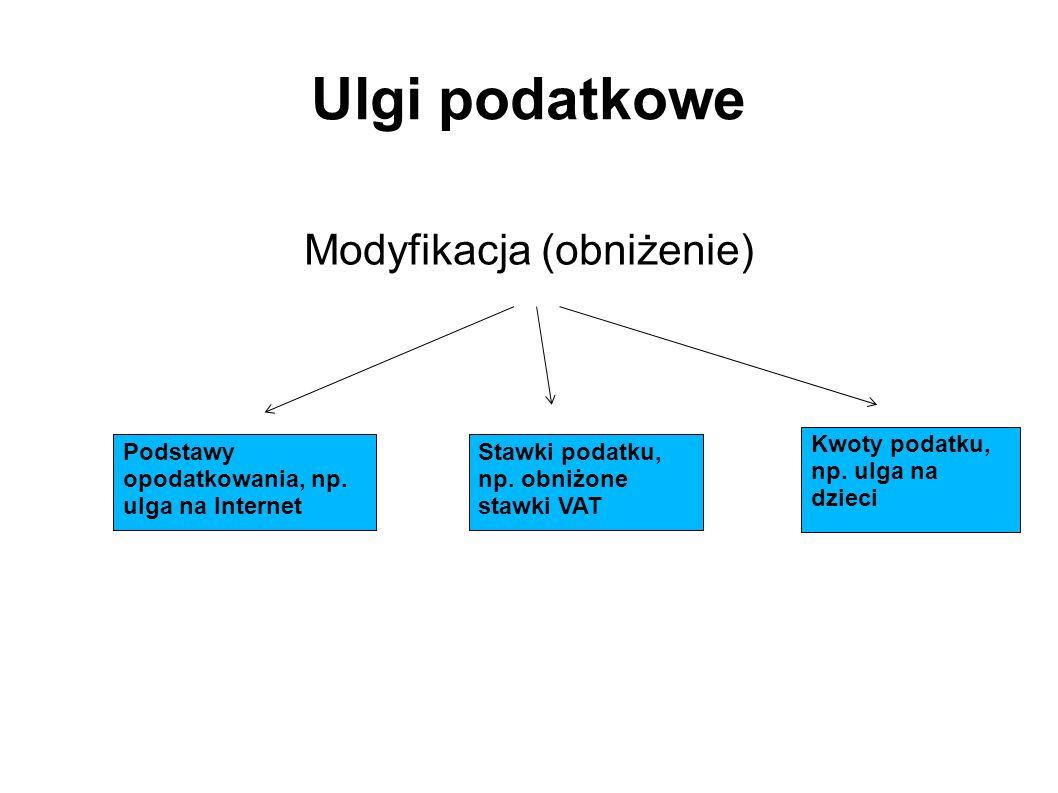 Modyfikacja (obniżenie)