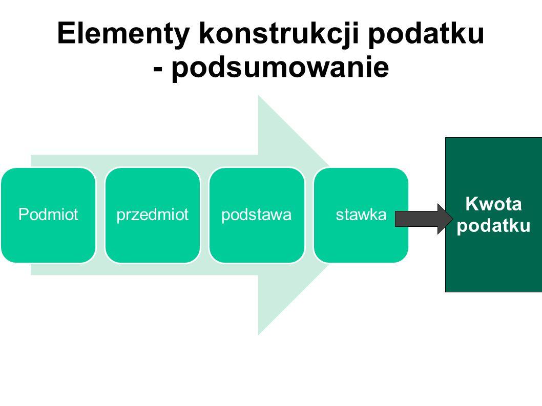 Elementy konstrukcji podatku - podsumowanie