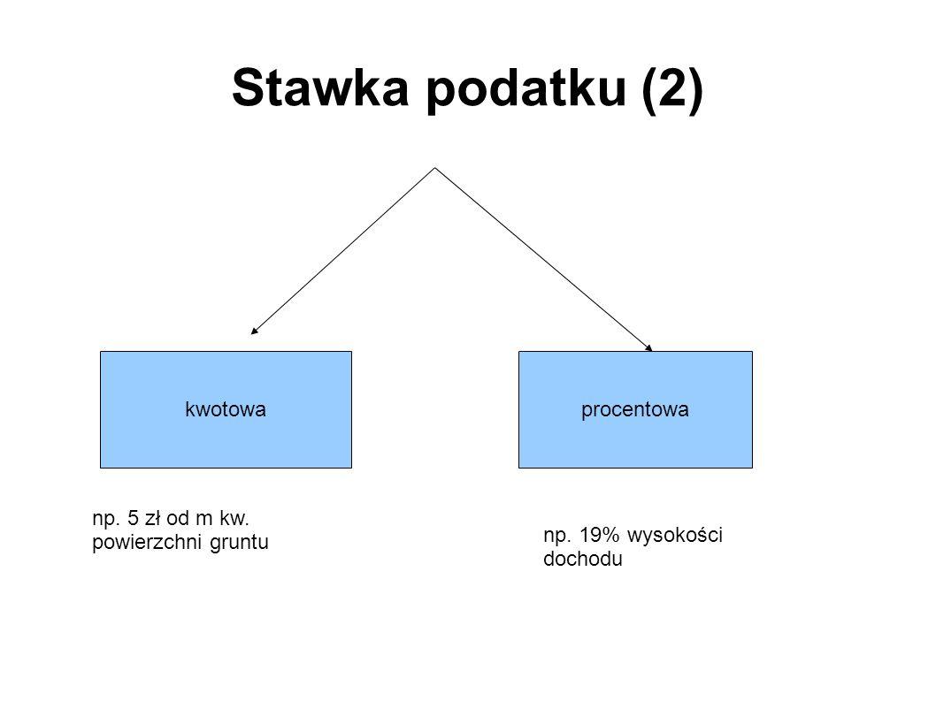 Stawka podatku (2) kwotowa procentowa