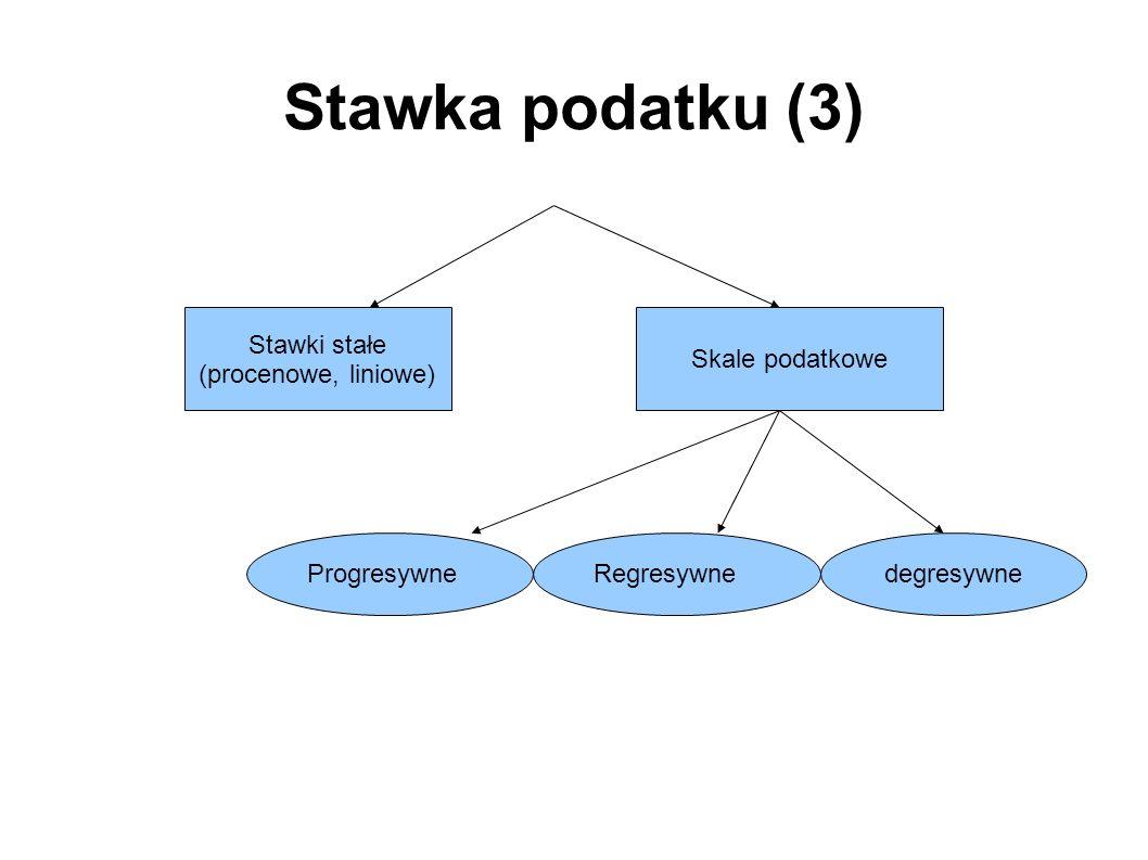 Stawka podatku (3) Stawki stałe (procenowe, liniowe) Skale podatkowe