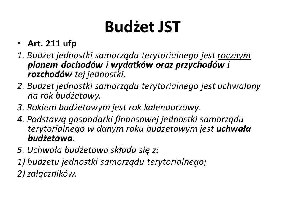 Budżet JST Art. 211 ufp.