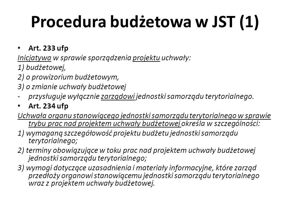 Procedura budżetowa w JST (1)