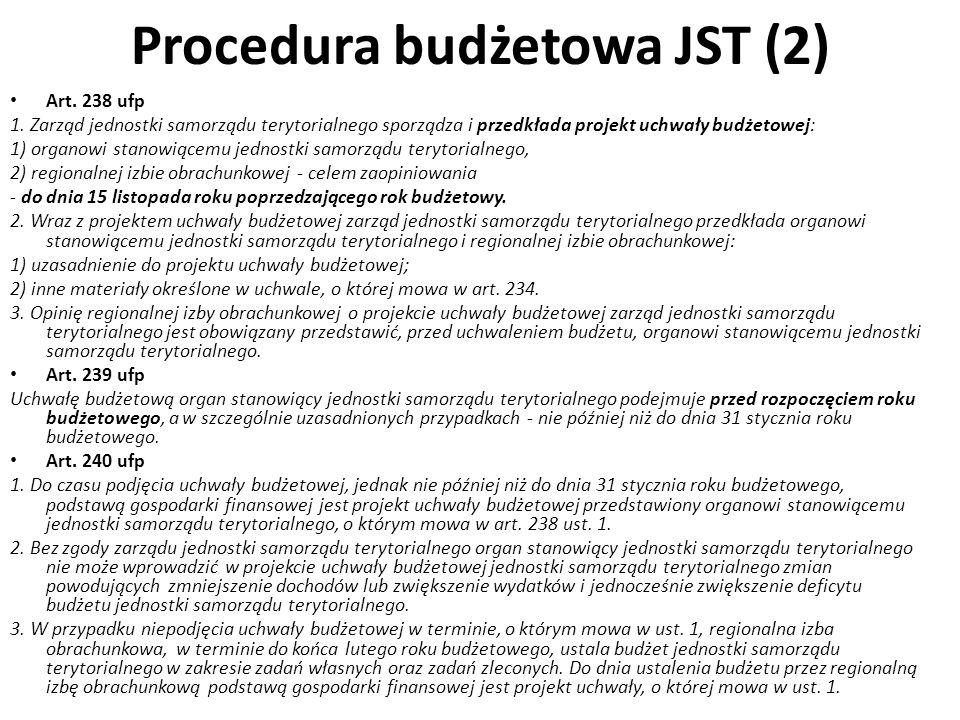 Procedura budżetowa JST (2)