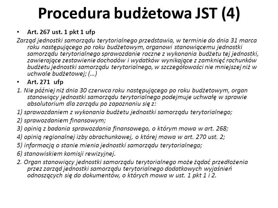 Procedura budżetowa JST (4)