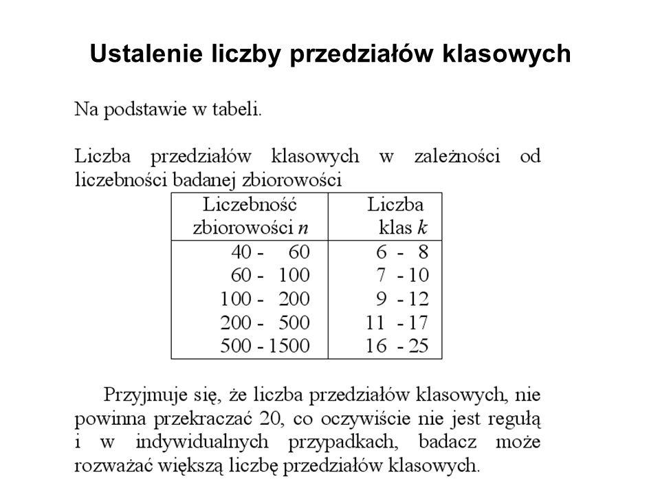 Ustalenie liczby przedziałów klasowych
