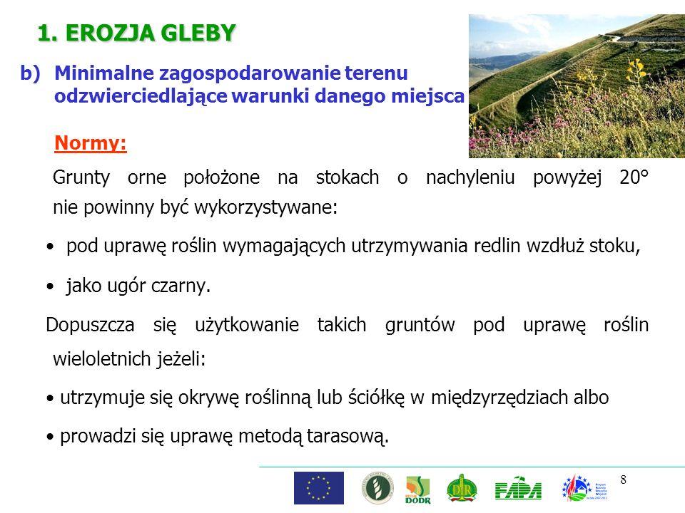 1. EROZJA GLEBY Minimalne zagospodarowanie terenu odzwierciedlające warunki danego miejsca. Normy: