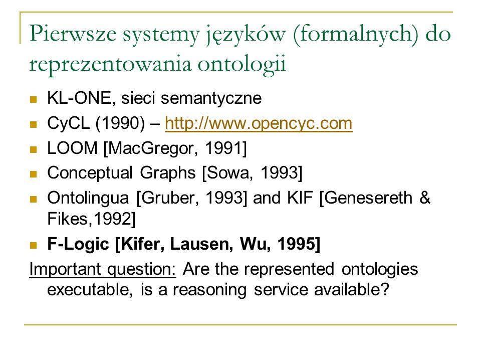 Pierwsze systemy języków (formalnych) do reprezentowania ontologii