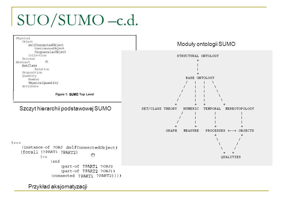 SUO/SUMO –c.d. Moduły ontologii SUMO