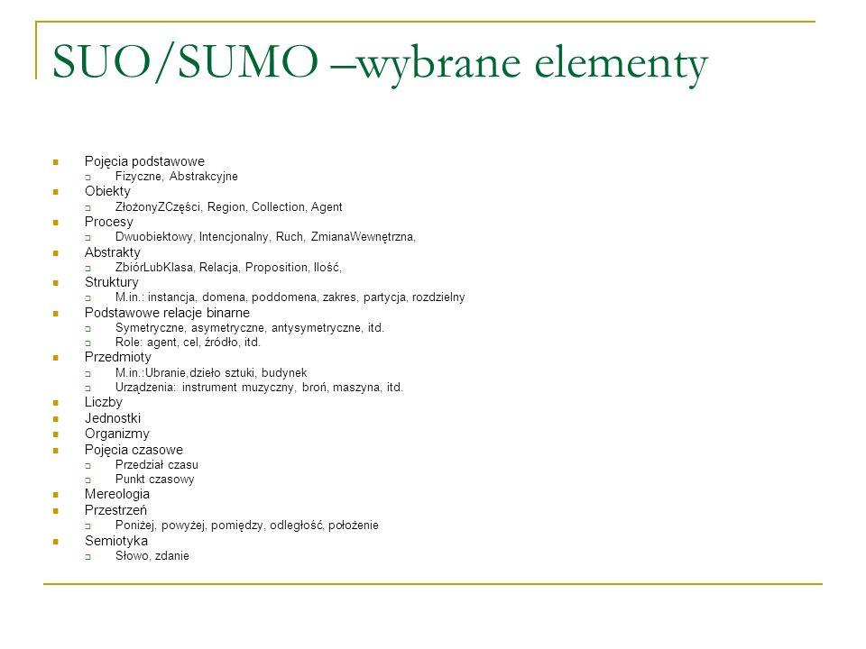 SUO/SUMO –wybrane elementy