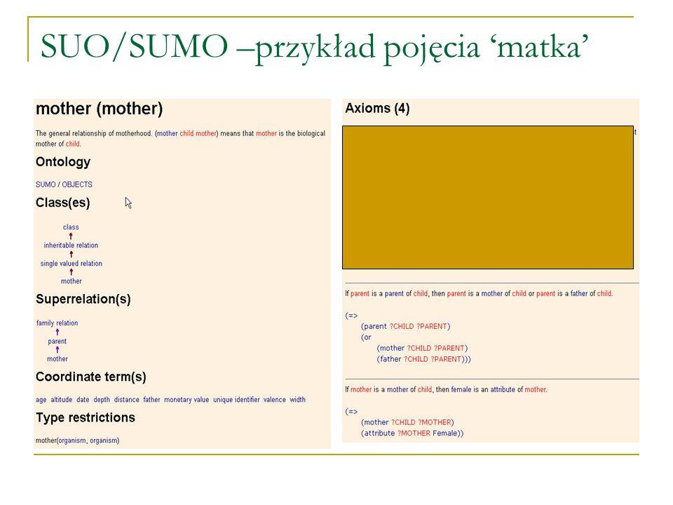 SUO/SUMO –przykład pojęcia 'matka'
