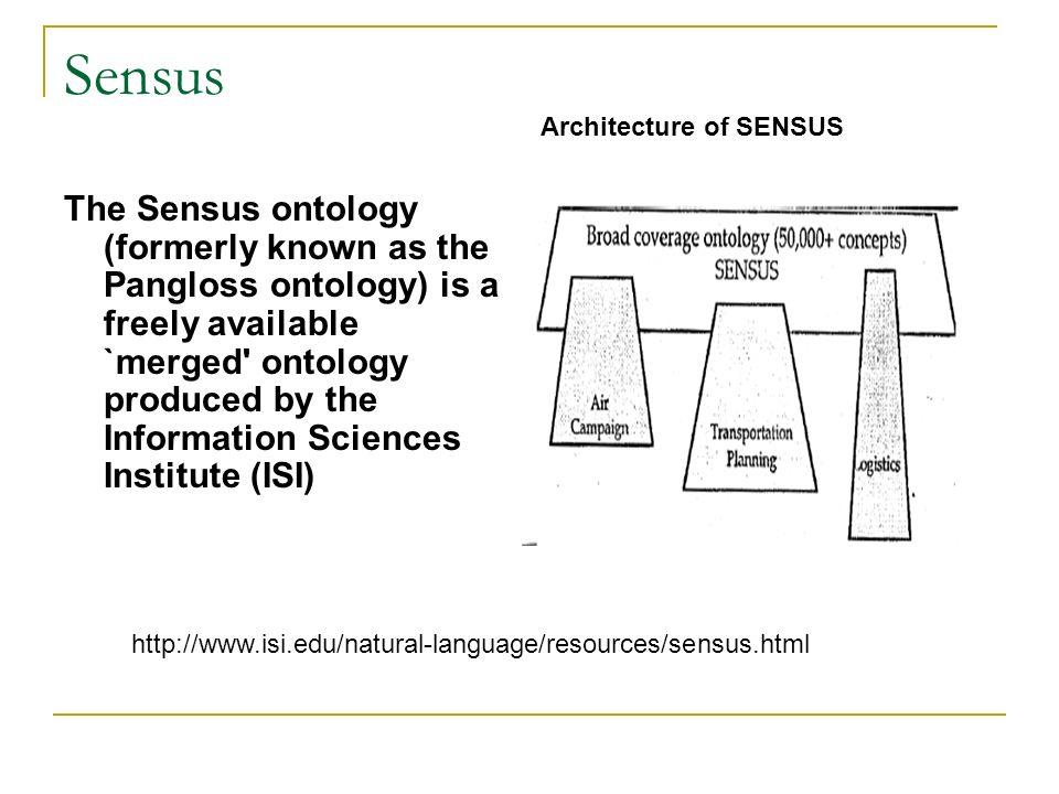 Sensus Architecture of SENSUS.