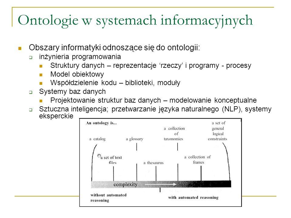 Ontologie w systemach informacyjnych