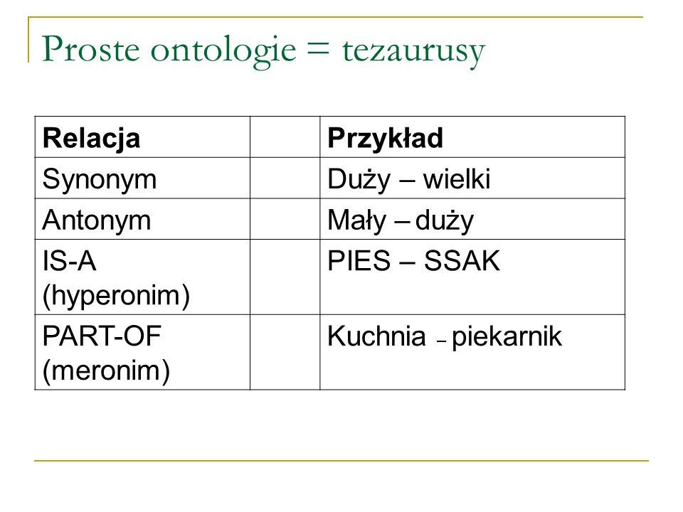 Proste ontologie = tezaurusy