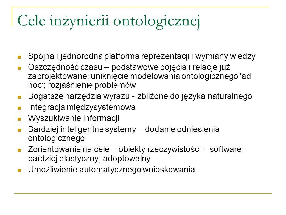 Cele inżynierii ontologicznej