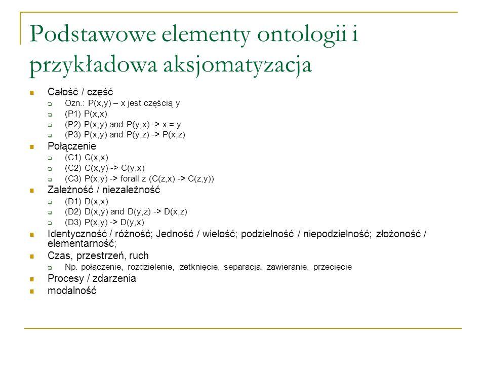 Podstawowe elementy ontologii i przykładowa aksjomatyzacja