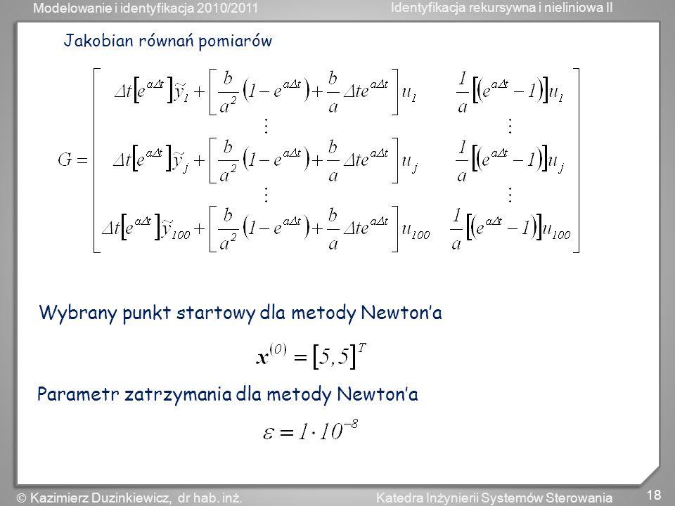 Wybrany punkt startowy dla metody Newton'a