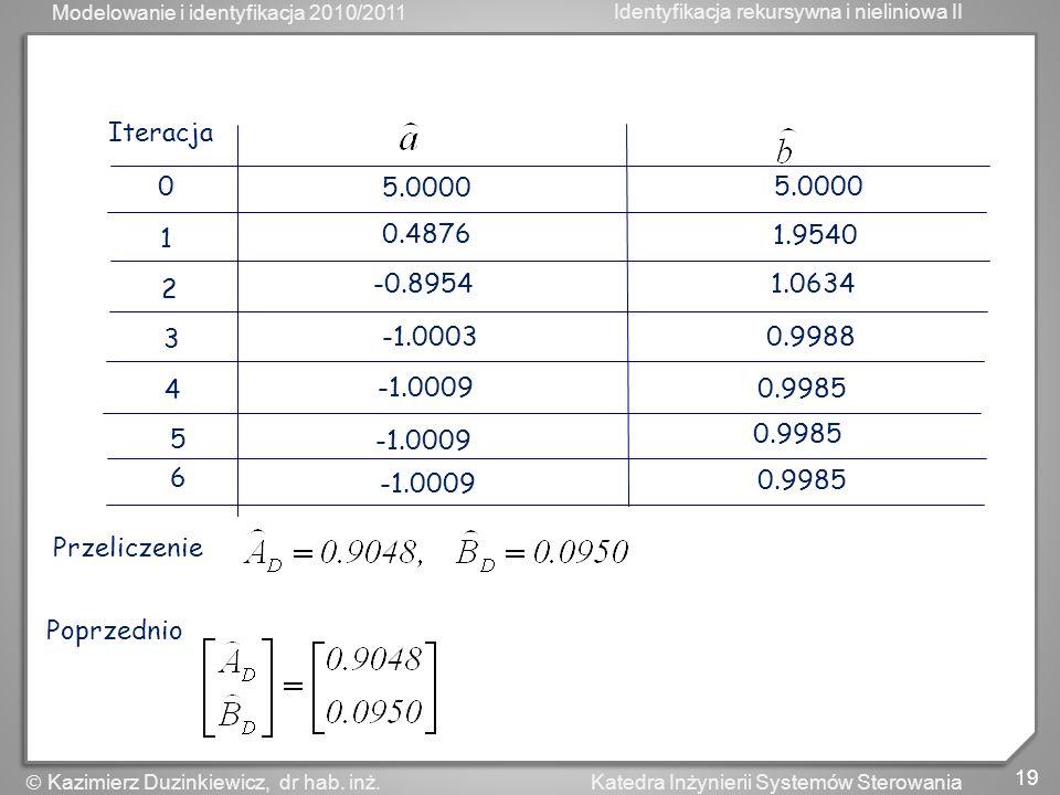 Iteracja5.0000. 5.0000. 1. 0.4876. 1.9540. 2. -0.8954. 1.0634. 3. -1.0003. 0.9988. 4. -1.0009. 0.9985.