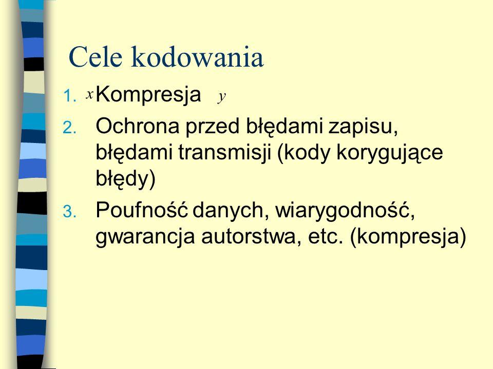Cele kodowania Kompresja