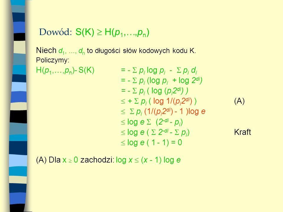 Dowód: S(K)  H(p1,,pn) Niech d1, ..., dn to długości słów kodowych kodu K. Policzymy: H(p1,,pn)- S(K) = -  pi log pi -  pi di.