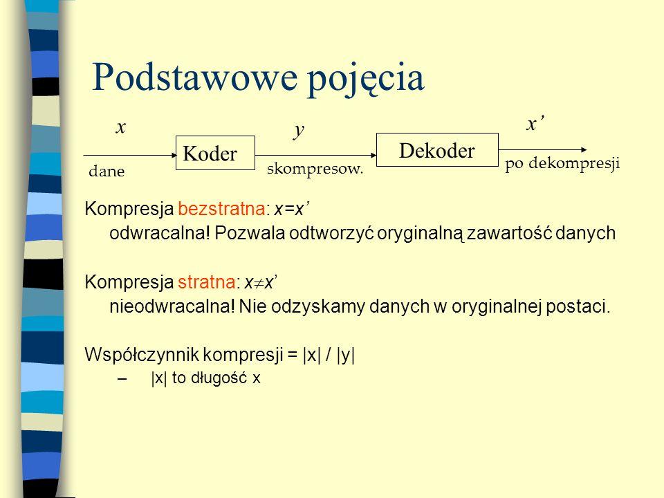 Podstawowe pojęcia x' x y Dekoder Koder Kompresja bezstratna: x=x'