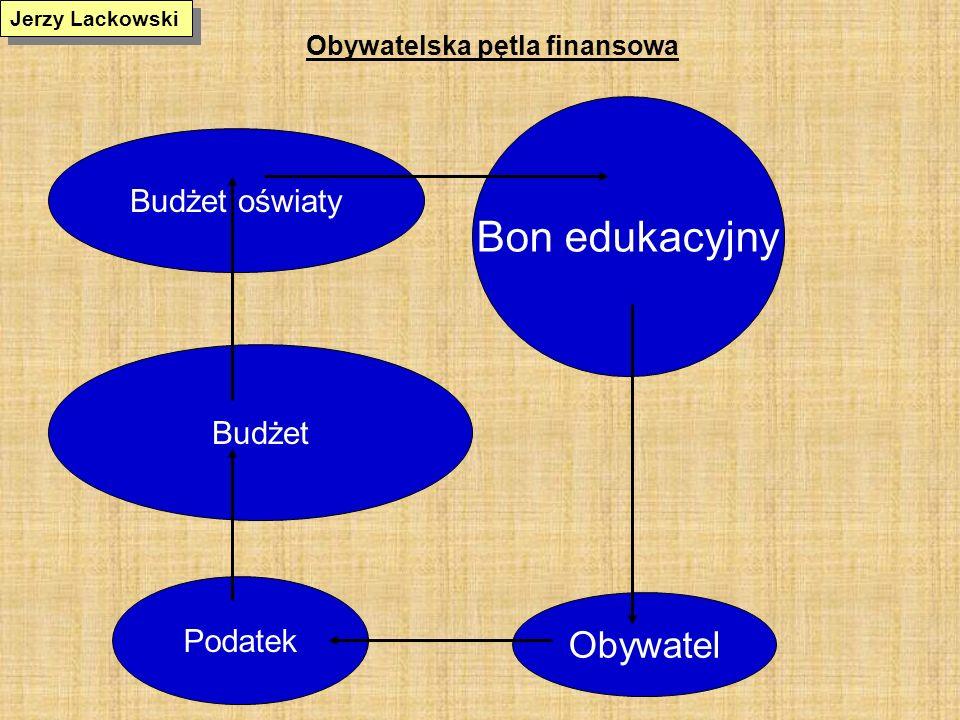 Bon edukacyjny Obywatel Budżet oświaty Budżet Podatek