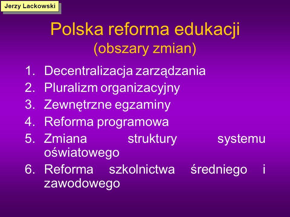 Polska reforma edukacji (obszary zmian)