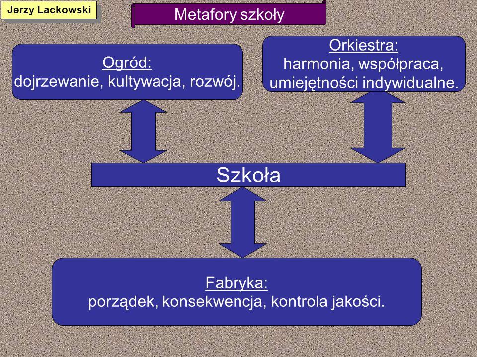 Szkoła Metafory szkoły Orkiestra: harmonia, współpraca, Ogród: