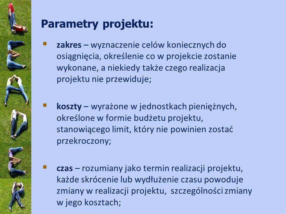 Parametry projektu: