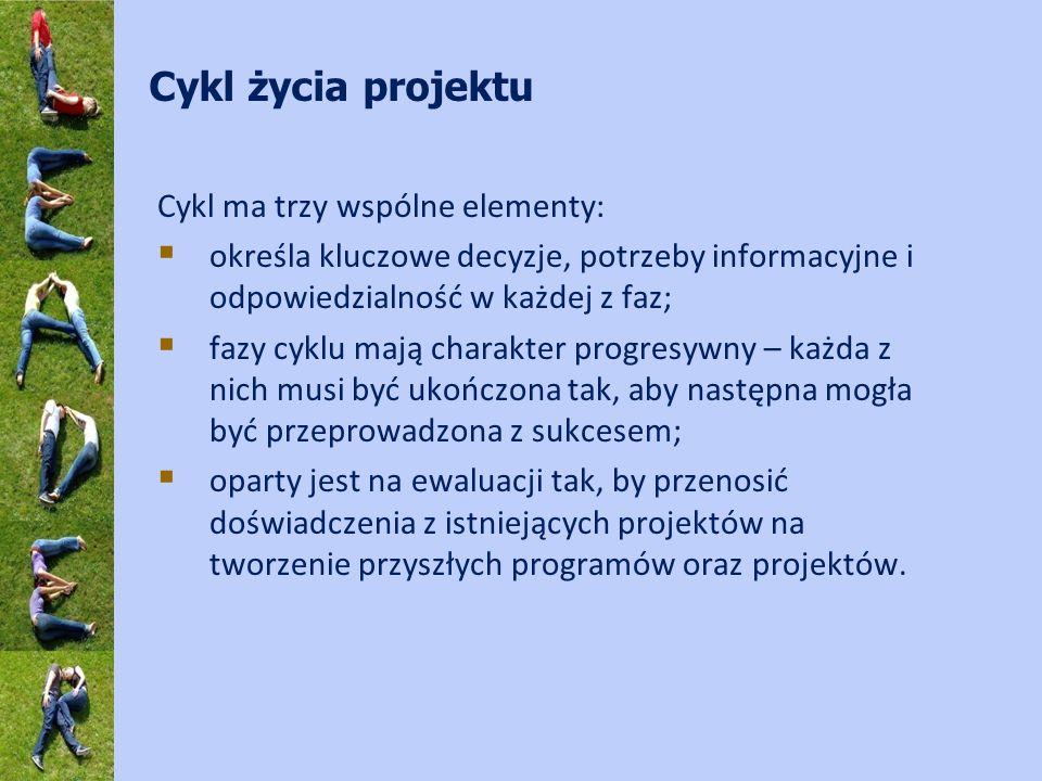 Cykl życia projektu Cykl ma trzy wspólne elementy: