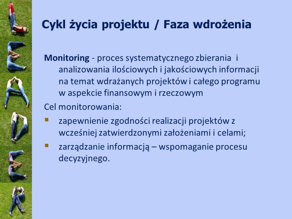 Cykl życia projektu / Faza wdrożenia