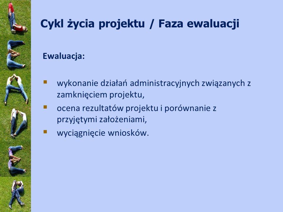 Cykl życia projektu / Faza ewaluacji