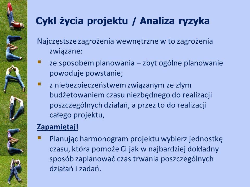 Cykl życia projektu / Analiza ryzyka