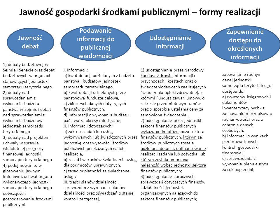 Jawność gospodarki środkami publicznymi – formy realizacji