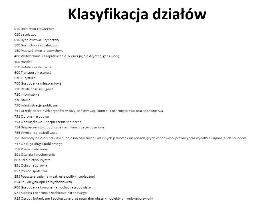Klasyfikacja działów