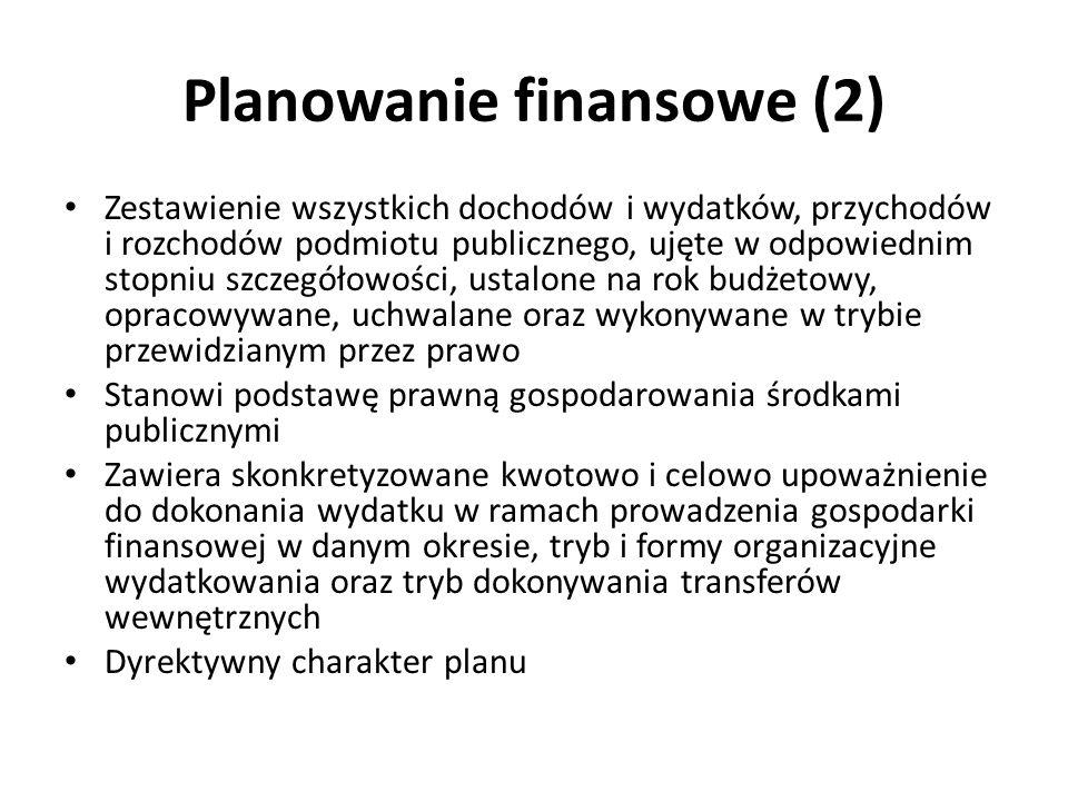 Planowanie finansowe (2)