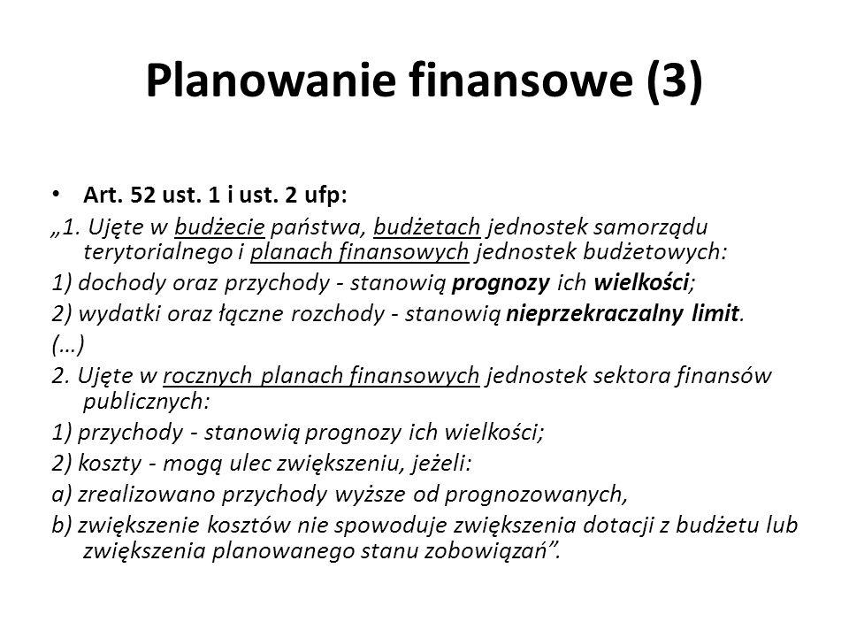Planowanie finansowe (3)